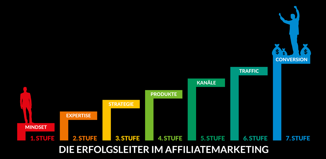 Affiliate Offensive 2019